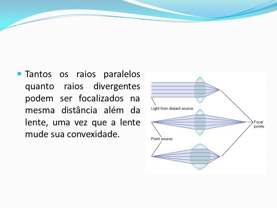 Tantos os raios paralelos quanto raios divergentes podem ser focalizados na mesma distância além da lente, uma vez que a lente mude sua convexidade.