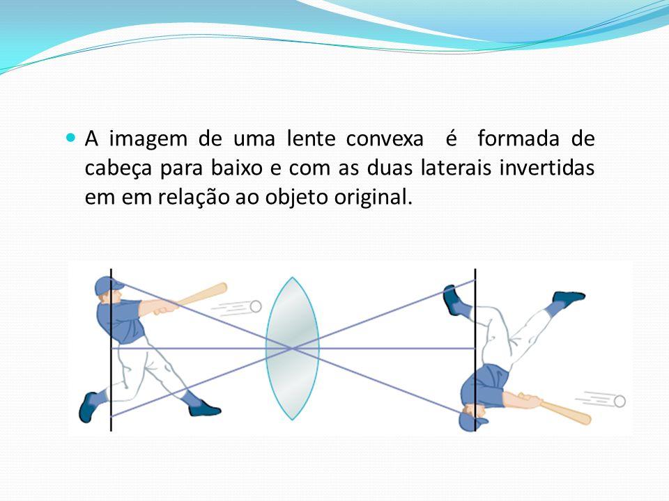 Dioptria Medida do poder refrativo de uma lente.