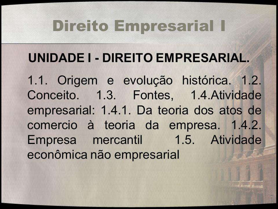 Direito Empresarial I UNIDADE I - DIREITO EMPRESARIAL. 1.1. Origem e evolução histórica. 1.2. Conceito. 1.3. Fontes, 1.4.Atividade empresarial: 1.4.1.