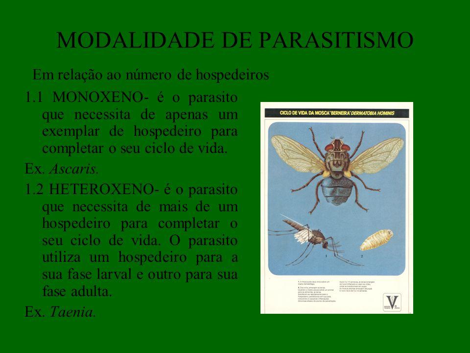 MODALIDADE DE PARASITISMO 1.1 MONOXENO- é o parasito que necessita de apenas um exemplar de hospedeiro para completar o seu ciclo de vida. Ex. Ascaris
