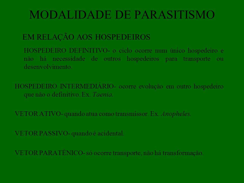 MODALIDADE DE PARASITISMO HOSPEDEIRO DEFINITIVO- o ciclo ocorre num único hospedeiro e não há necessidade de outros hospedeiros para transporte ou des