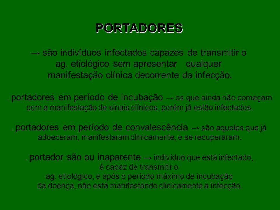 PORTADORES são indivíduos infectados capazes de transmitir o ag. etiológico sem apresentar qualquer manifestação clínica decorrente da infecção.. port