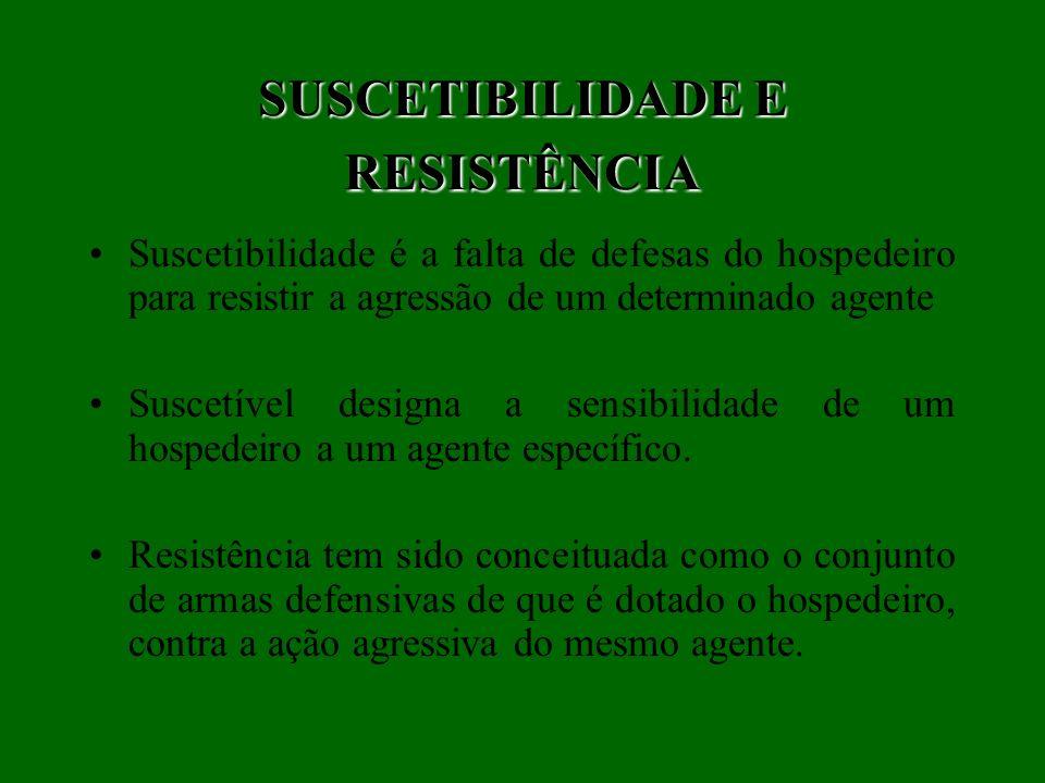 SUSCETIBILIDADE E RESISTÊNCIA Suscetibilidade é a falta de defesas do hospedeiro para resistir a agressão de um determinado agente Suscetível designa