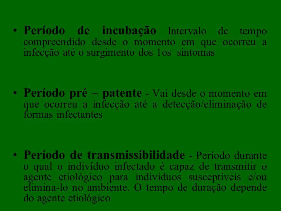 Período de incubação Intervalo de tempo compreendido desde o momento em que ocorreu a infecção até o surgimento dos 1os sintomas Período pré – patente