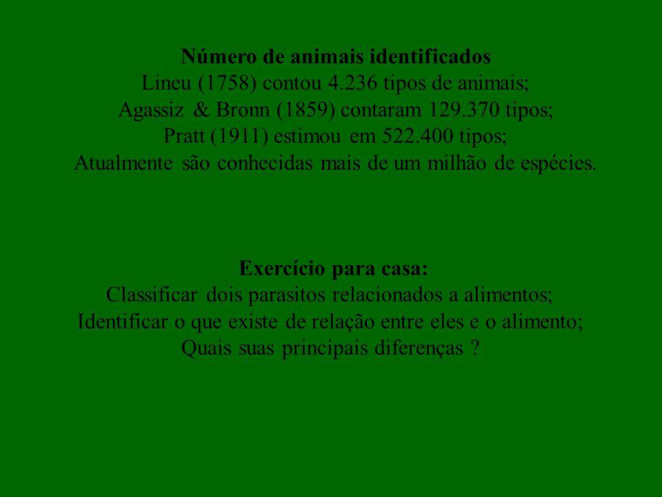 Número de animais identificados Lineu (1758) contou 4.236 tipos de animais; Agassiz & Bronn (1859) contaram 129.370 tipos; Pratt (1911) estimou em 522