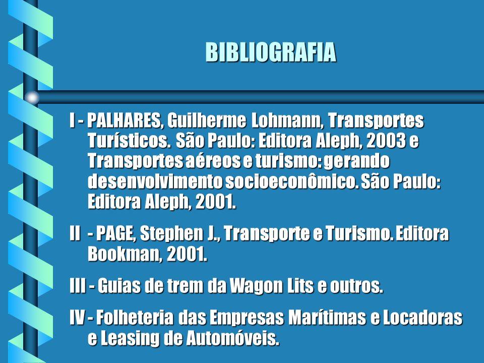BIBLIOGRAFIA I - PALHARES, Guilherme Lohmann, Transportes Turísticos. São Paulo: Editora Aleph, 2003 e Transportes aéreos e turismo: gerando desenvolv