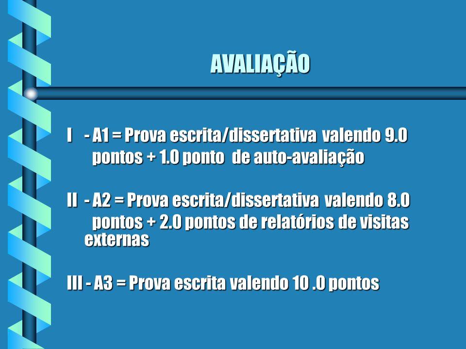 AVALIAÇÃO I - A1 = Prova escrita/dissertativa valendo 9.0 pontos + 1.0 ponto de auto-avaliação pontos + 1.0 ponto de auto-avaliação II- A2 = Prova esc
