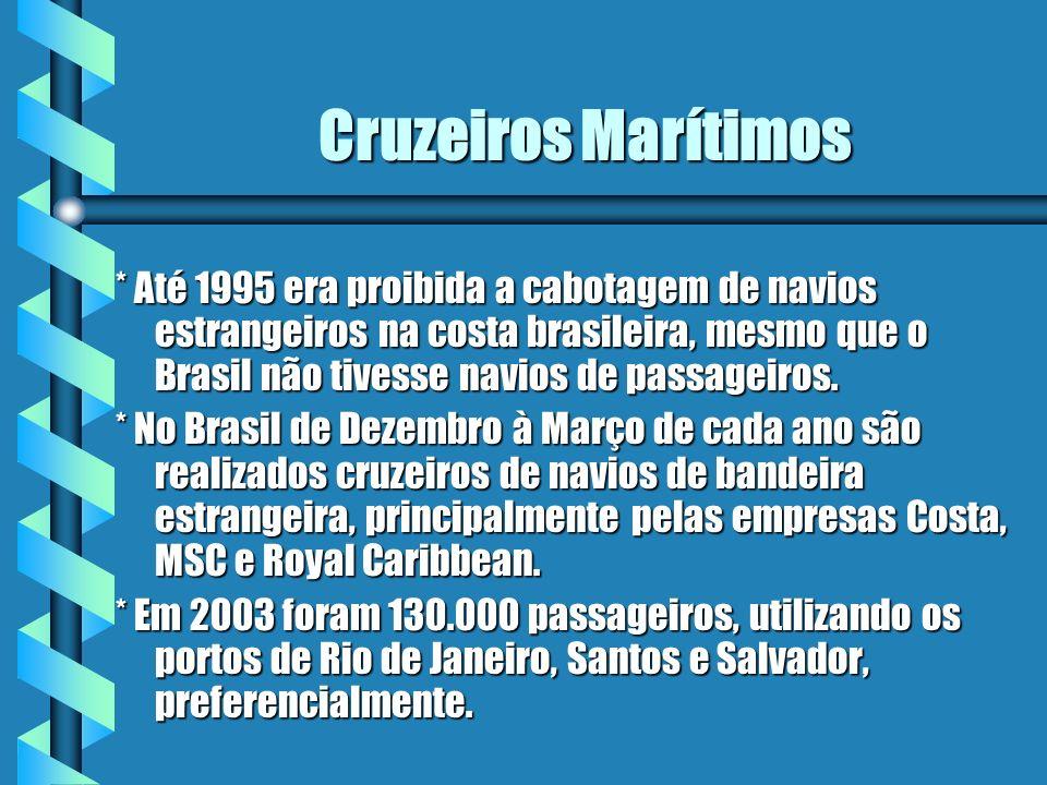 Cruzeiros Marítimos * Até 1995 era proibida a cabotagem de navios estrangeiros na costa brasileira, mesmo que o Brasil não tivesse navios de passageir