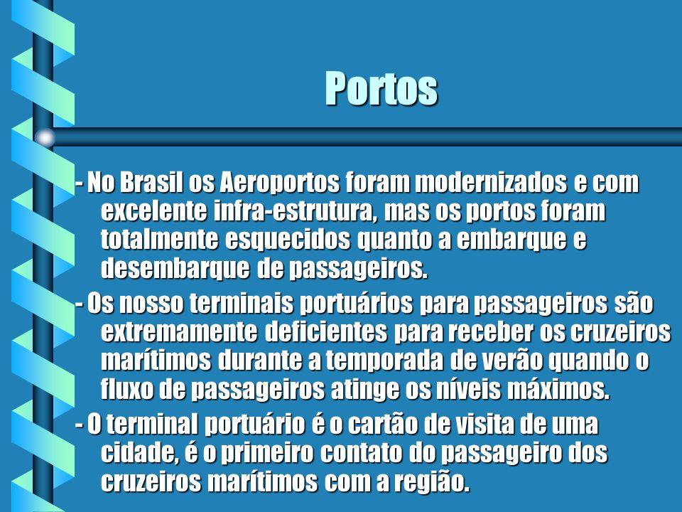 Portos - No Brasil os Aeroportos foram modernizados e com excelente infra-estrutura, mas os portos foram totalmente esquecidos quanto a embarque e des