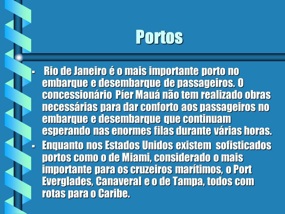 Portos Rio de Janeiro é o mais importante porto no embarque e desembarque de passageiros. O concessionário Píer Mauá não tem realizado obras necessári