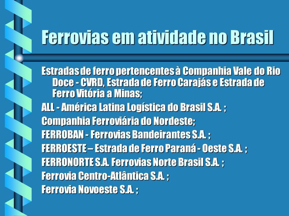 Ferrovias em atividade no Brasil Estradas de ferro pertencentes à Companhia Vale do Rio Doce - CVRD, Estrada de Ferro Carajás e Estrada de Ferro Vitór