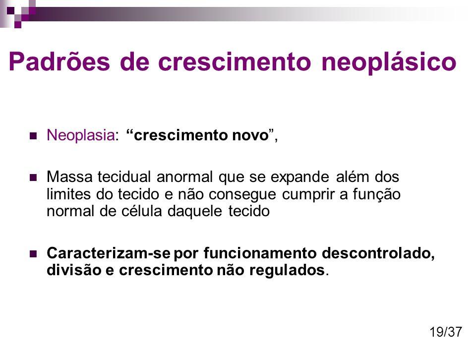 Padrões de crescimento neoplásico Neoplasia: crescimento novo, Massa tecidual anormal que se expande além dos limites do tecido e não consegue cumprir
