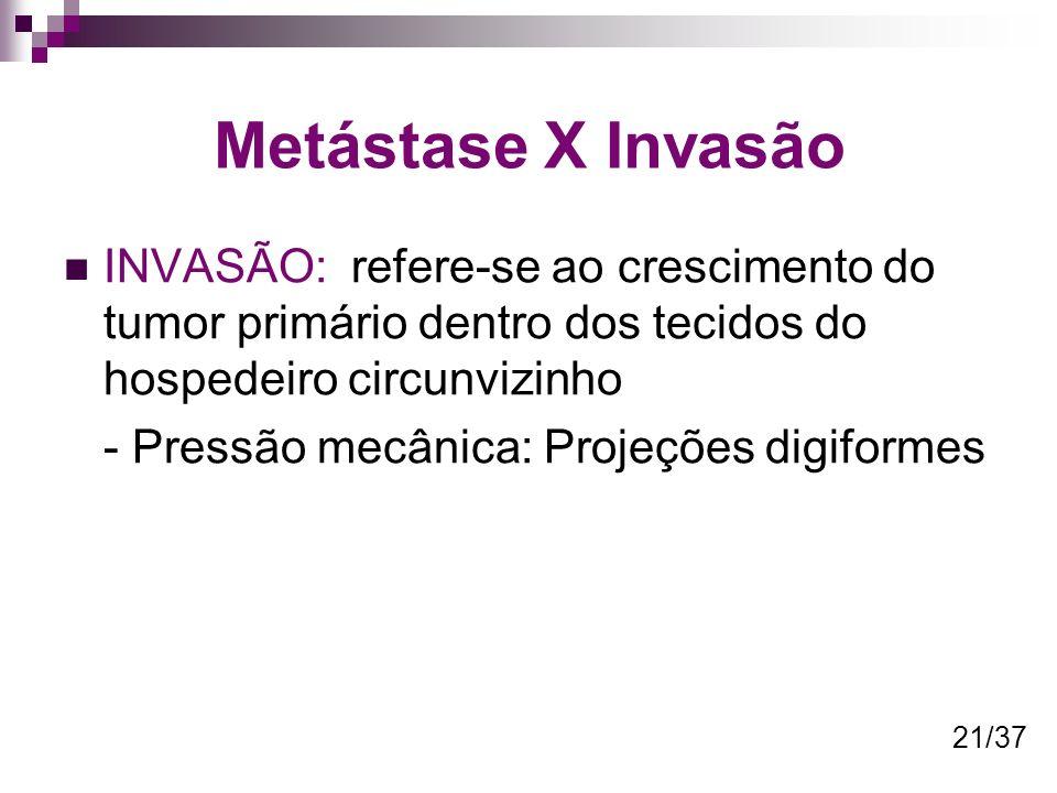 Metástase X Invasão INVASÃO: refere-se ao crescimento do tumor primário dentro dos tecidos do hospedeiro circunvizinho - Pressão mecânica: Projeções d