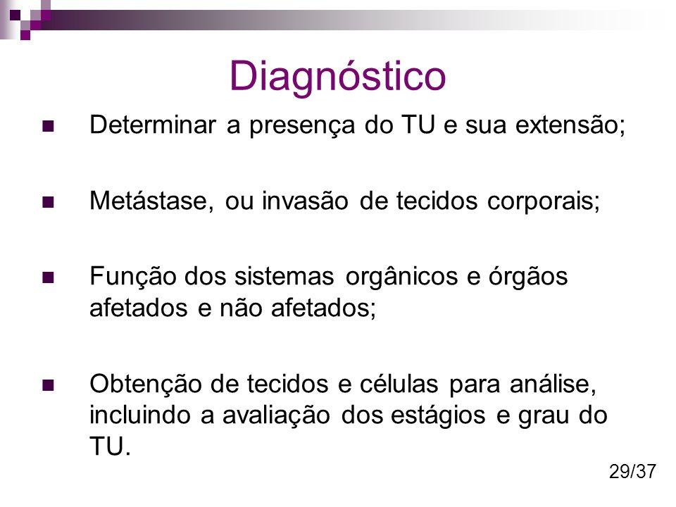 Diagnóstico Determinar a presença do TU e sua extensão; Metástase, ou invasão de tecidos corporais; Função dos sistemas orgânicos e órgãos afetados e