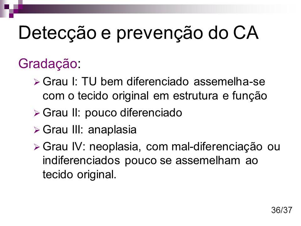 Detecção e prevenção do CA Gradação: Grau I: TU bem diferenciado assemelha-se com o tecido original em estrutura e função Grau II: pouco diferenciado