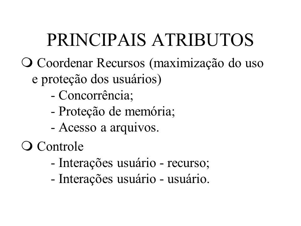 PRINCIPAIS ATRIBUTOS Coordenar Recursos (maximização do uso e proteção dos usuários) - Concorrência; - Proteção de memória; - Acesso a arquivos. Contr