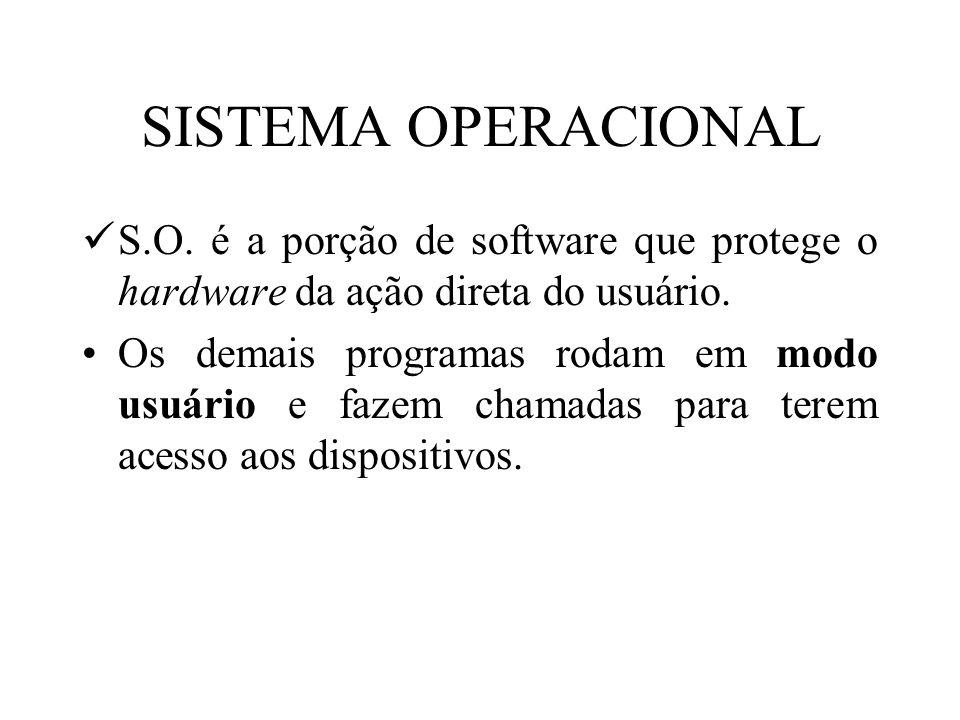 SISTEMA OPERACIONAL S.O. é a porção de software que protege o hardware da ação direta do usuário. Os demais programas rodam em modo usuário e fazem ch