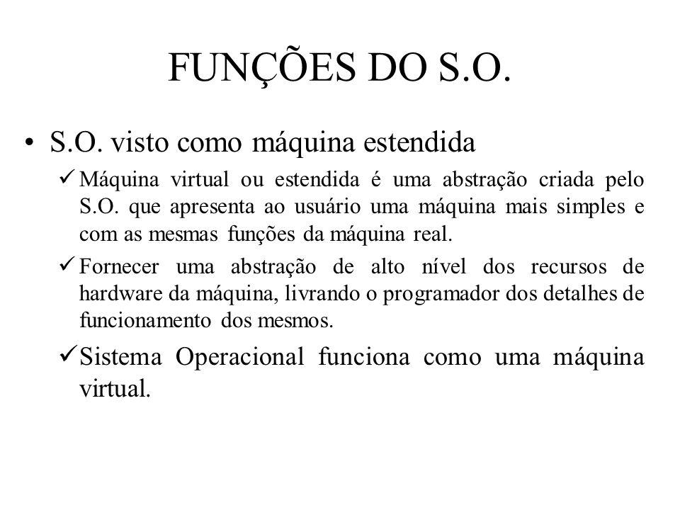 FUNÇÕES DO S.O. S.O. visto como máquina estendida Máquina virtual ou estendida é uma abstração criada pelo S.O. que apresenta ao usuário uma máquina m