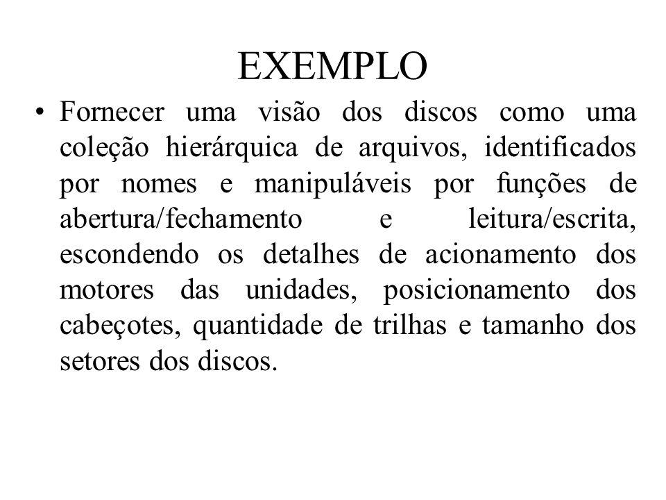 EXEMPLO Fornecer uma visão dos discos como uma coleção hierárquica de arquivos, identificados por nomes e manipuláveis por funções de abertura/fechame