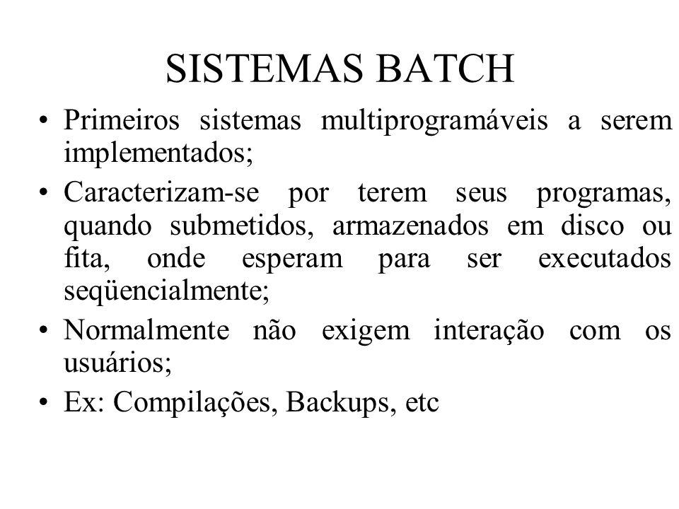 SISTEMAS BATCH Primeiros sistemas multiprogramáveis a serem implementados; Caracterizam-se por terem seus programas, quando submetidos, armazenados em