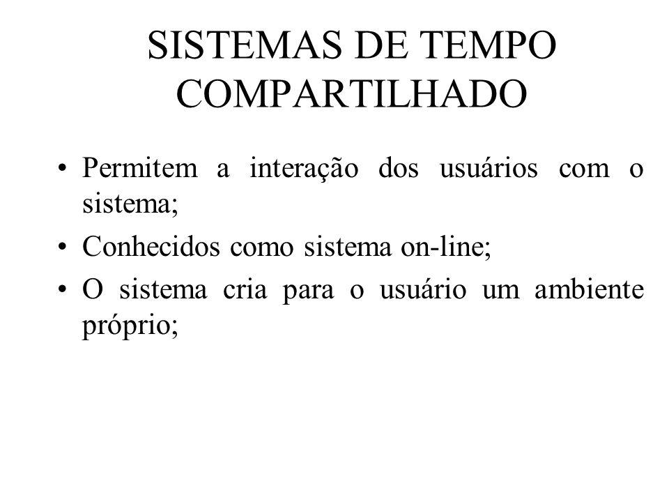SISTEMAS DE TEMPO COMPARTILHADO Permitem a interação dos usuários com o sistema; Conhecidos como sistema on-line; O sistema cria para o usuário um amb