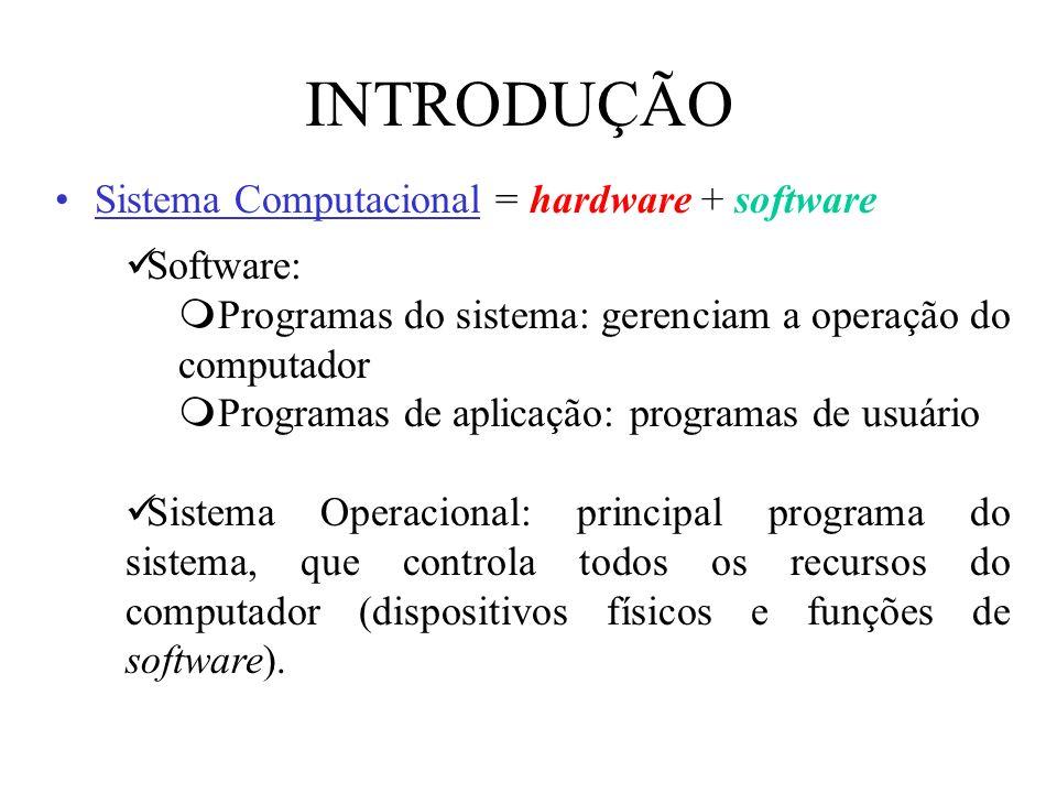 INTRODUÇÃO Sistema Computacional = hardware + software Software: Programas do sistema: gerenciam a operação do computador Programas de aplicação: prog