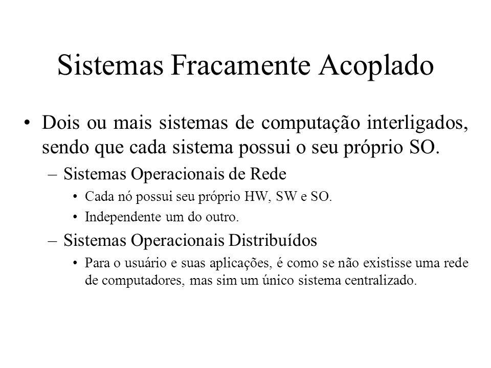 Sistemas Fracamente Acoplado Dois ou mais sistemas de computação interligados, sendo que cada sistema possui o seu próprio SO. –Sistemas Operacionais