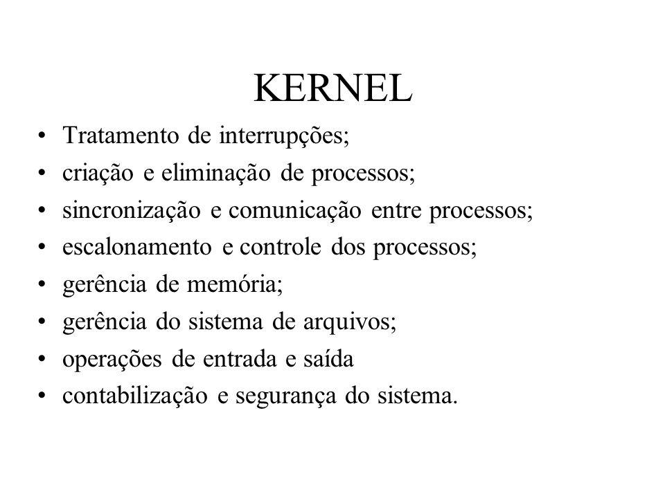 KERNEL Tratamento de interrupções; criação e eliminação de processos; sincronização e comunicação entre processos; escalonamento e controle dos proces