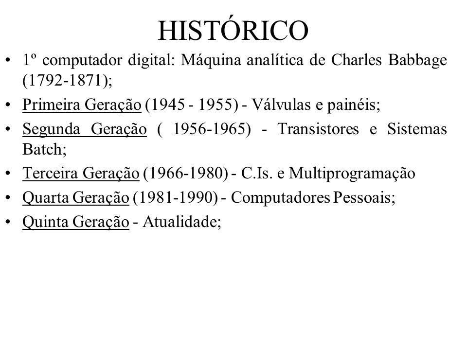 HISTÓRICO 1º computador digital: Máquina analítica de Charles Babbage (1792-1871); Primeira Geração (1945 - 1955) - Válvulas e painéis; Segunda Geraçã