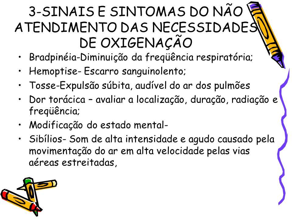 3-SINAIS E SINTOMAS DO NÃO ATENDIMENTO DAS NECESSIDADES DE OXIGENAÇÃO Bradpinéia-Diminuição da freqüência respiratória; Hemoptise- Escarro sanguinolen