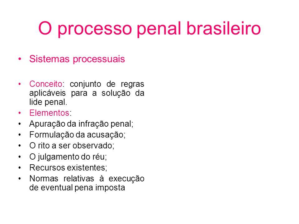O processo penal brasileiro Sistemas processuais Conceito: conjunto de regras aplicáveis para a solução da lide penal. Elementos: Apuração da infração