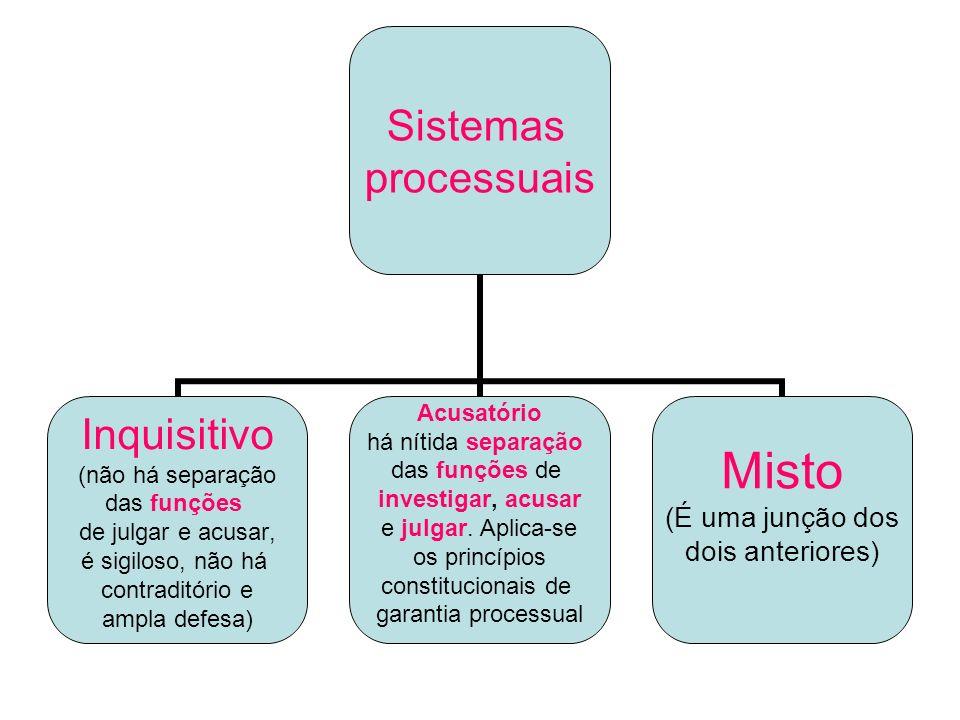 Sistemas processuais Inquisitivo (não há separação das funções de julgar e acusar, é sigiloso, não há contraditório e ampla defesa) Acusatório há níti