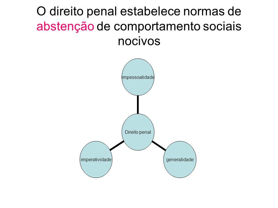 O direito penal estabelece normas de abstenção de comportamento sociais nocivos Direito penal impessoalidadegeneralidadeimperatividade