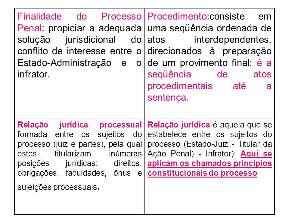 Finalidade do Processo Penal: propiciar a adequada solução jurisdicional do conflito de interesse entre o Estado-Administração e o infrator. Procedime