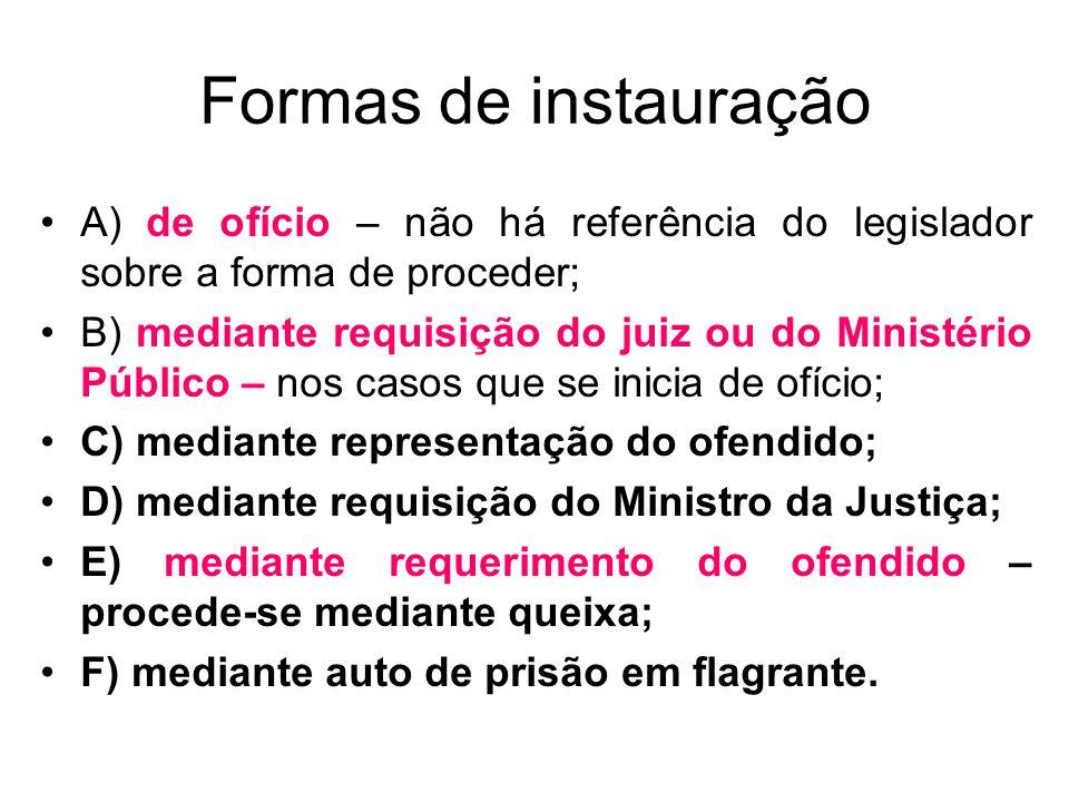 Formas de instauração A) de ofício – não há referência do legislador sobre a forma de proceder; B) mediante requisição do juiz ou do Ministério Públic