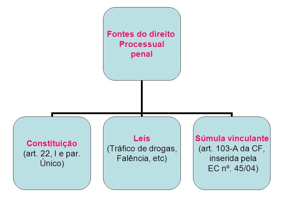 Características do inquérito Objetiva apurar todas as circunstâncias essenciais ao fato (art.