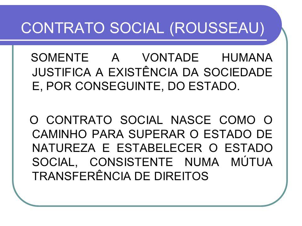 CONTRATO SOCIAL (ROUSSEAU) SOMENTE A VONTADE HUMANA JUSTIFICA A EXISTÊNCIA DA SOCIEDADE E, POR CONSEGUINTE, DO ESTADO. O CONTRATO SOCIAL NASCE COMO O