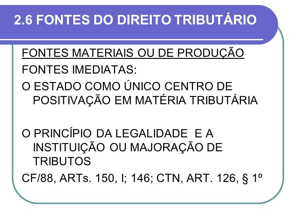 2.6 FONTES DO DIREITO TRIBUTÁRIO FONTES MATERIAIS OU DE PRODUÇÃO FONTES IMEDIATAS: O ESTADO COMO ÚNICO CENTRO DE POSITIVAÇÃO EM MATÉRIA TRIBUTÁRIA O P