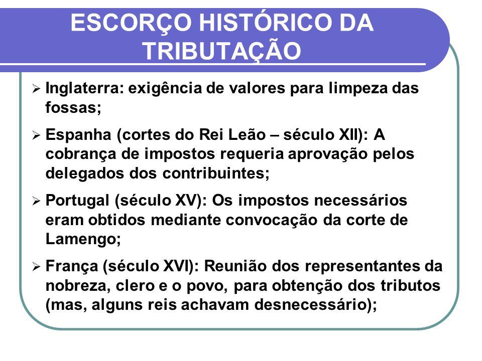 2 TEORIA GERAL DO DIREITO TRIBUTÁRIO 2.2 DENOMINAÇÃO LEGISLAÇÃO TRIBUTÁRIA: denominação de alcance restrito (art.