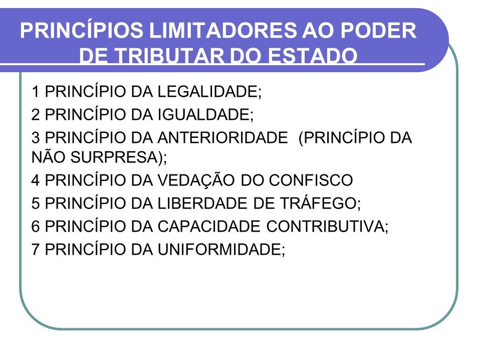 PRINCÍPIOS LIMITADORES AO PODER DE TRIBUTAR DO ESTADO 1 PRINCÍPIO DA LEGALIDADE; 2 PRINCÍPIO DA IGUALDADE; 3 PRINCÍPIO DA ANTERIORIDADE (PRINCÍPIO DA