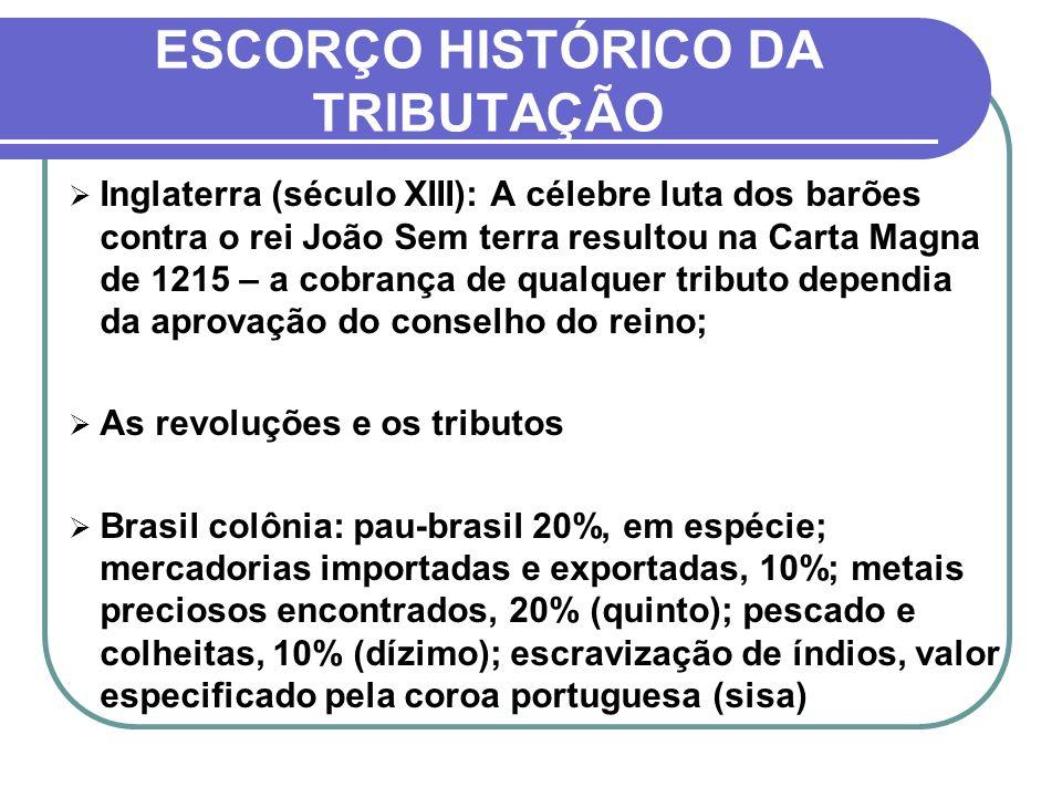 ESCORÇO HISTÓRICO DA TRIBUTAÇÃO Constituição de 1824: conforme as despesas públicas, definidas anualmente.