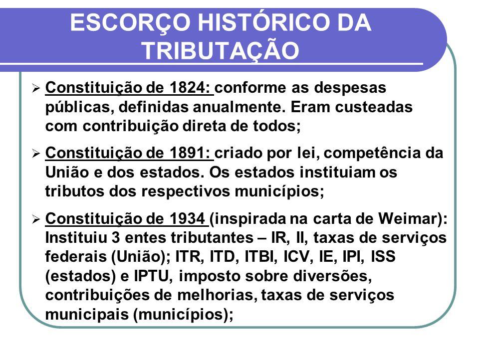 ESCORÇO HISTÓRICO DA TRIBUTAÇÃO Constituição de 1824: conforme as despesas públicas, definidas anualmente. Eram custeadas com contribuição direta de t