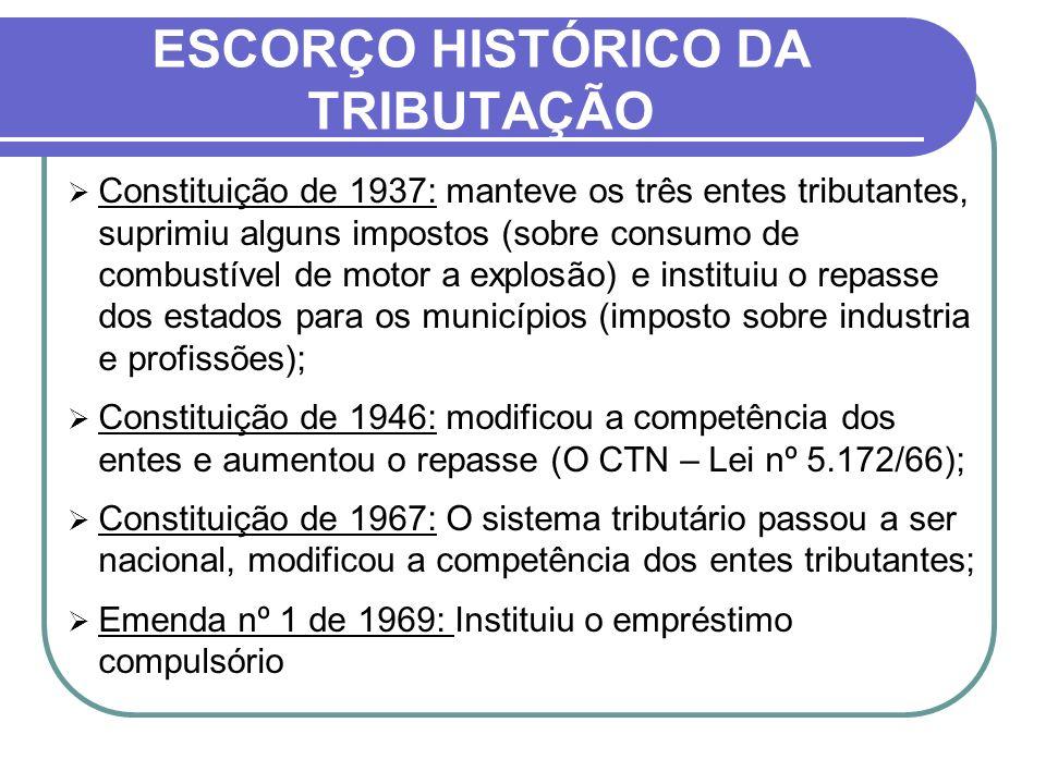 ESCORÇO HISTÓRICO DA TRIBUTAÇÃO Constituição de 1937: manteve os três entes tributantes, suprimiu alguns impostos (sobre consumo de combustível de mot