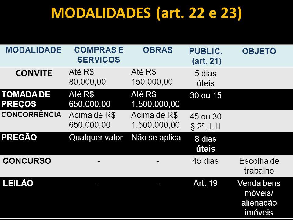 MODALIDADES (art. 22 e 23) MODALIDADECOMPRAS E SERVIÇOS OBRAS PUBLIC. (art. 21) OBJETO CONVITE Até R$ 80.000,00 Até R$ 150.000,00 5 dias úteis TOMADA