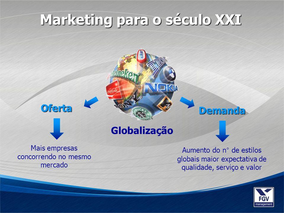 Mais empresas concorrendo no mesmo mercado Aumento do n° de estilos globais maior expectativa de qualidade, serviço e valor Marketing para o século XX