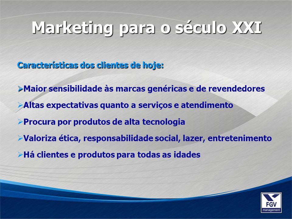 Características dos clientes de hoje: Maior sensibilidade às marcas genéricas e de revendedores Altas expectativas quanto a serviços e atendimento Pro