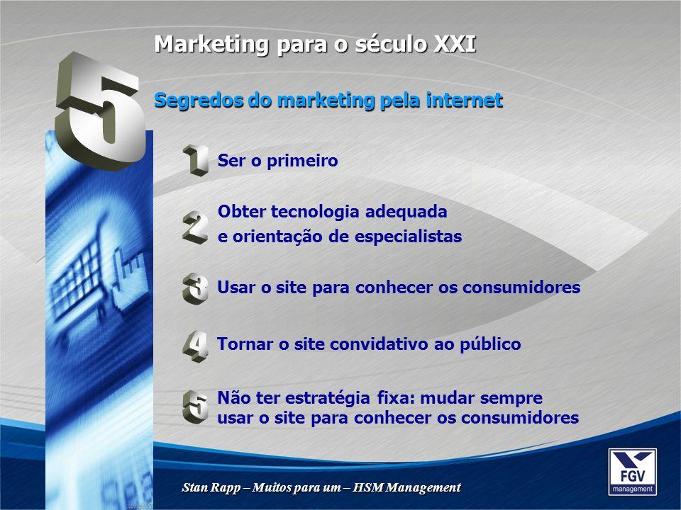 Segredos do marketing pela internet Stan Rapp – Muitos para um – HSM Management Marketing para o século XXI Ser o primeiro Obter tecnologia adequada e