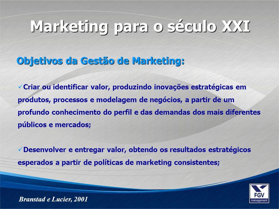 Marketing para o século XXI VendasRHEstratégicoAdministrativoProdução Acionistas Empresa