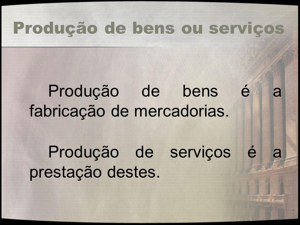 Produção de bens ou serviços Produção de bens é a fabricação de mercadorias. Produção de serviços é a prestação destes.