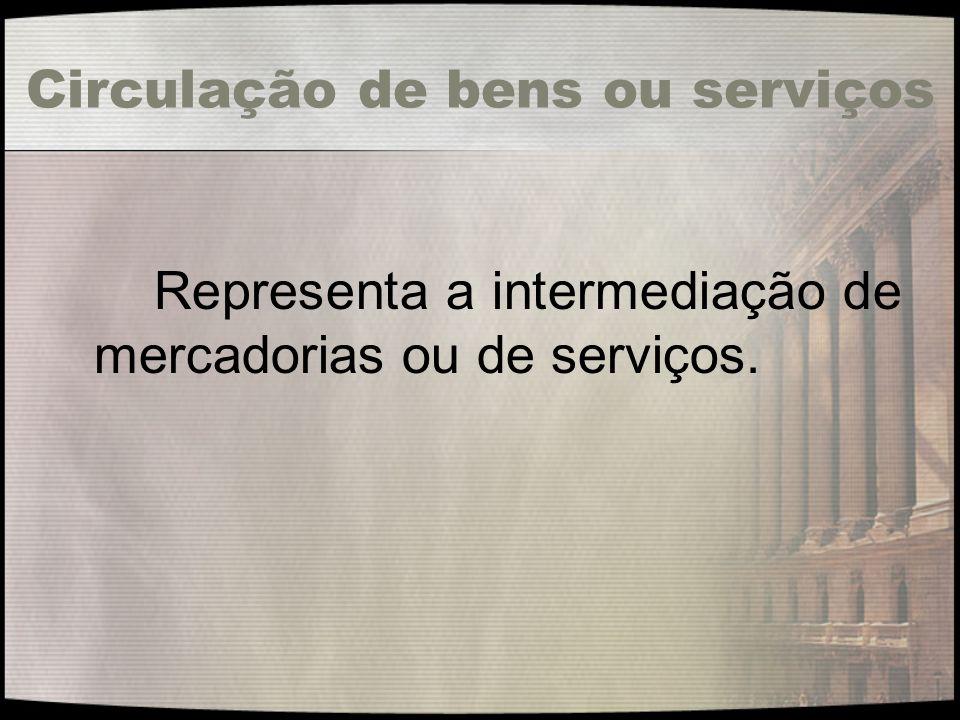 Circulação de bens ou serviços Representa a intermediação de mercadorias ou de serviços.
